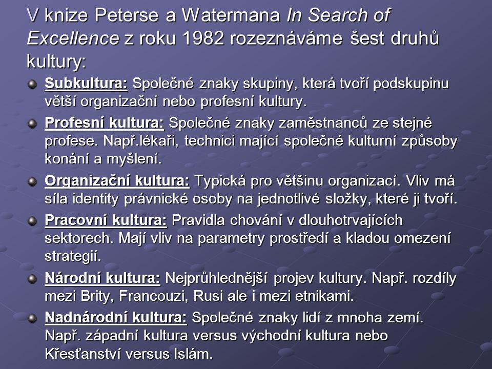 V knize Peterse a Watermana In Search of Excellence z roku 1982 rozeznáváme šest druhů kultury: Subkultura: Společné znaky skupiny, která tvoří podsku