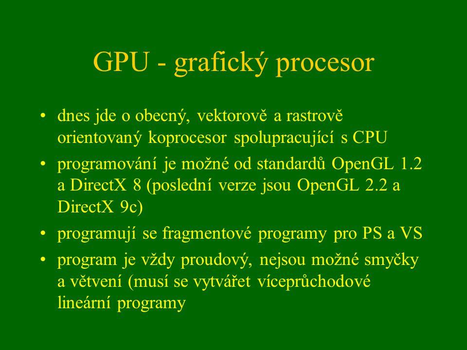 GPU - grafický procesor dnes jde o obecný, vektorově a rastrově orientovaný koprocesor spolupracující s CPU programování je možné od standardů OpenGL 1.2 a DirectX 8 (poslední verze jsou OpenGL 2.2 a DirectX 9c) programují se fragmentové programy pro PS a VS program je vždy proudový, nejsou možné smyčky a větvení (musí se vytvářet víceprůchodové lineární programy