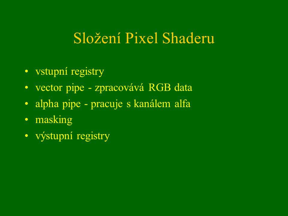 Složení Pixel Shaderu vstupní registry vector pipe - zpracovává RGB data alpha pipe - pracuje s kanálem alfa masking výstupní registry