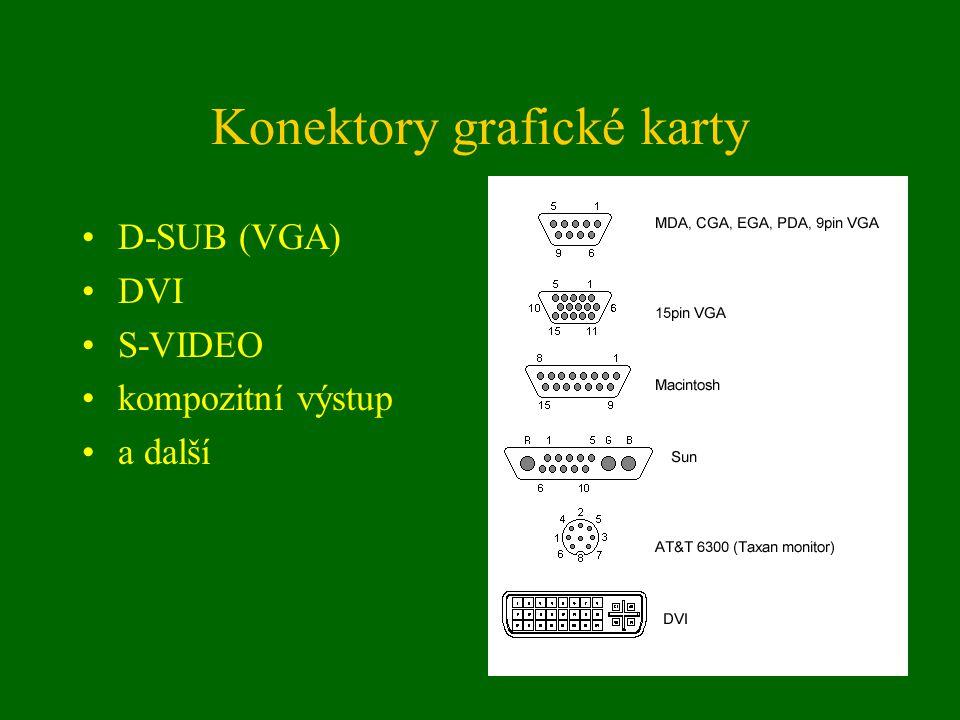 Konektory grafické karty D-SUB (VGA) DVI S-VIDEO kompozitní výstup a další
