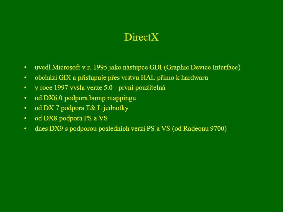 DirectX uvedl Microsoft v r.