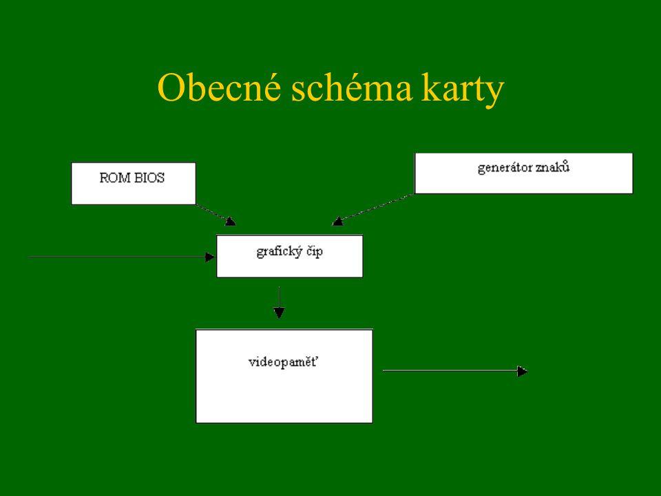 Hodnocené parametry gr.