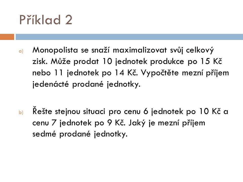 Příklad 2 a) Monopolista se snaží maximalizovat svůj celkový zisk. Může prodat 10 jednotek produkce po 15 Kč nebo 11 jednotek po 14 Kč. Vypočtěte mezn