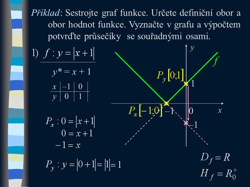 y* = x + 1 x y0 0–1 1 f 0 x y 1 Příklad: Sestrojte graf funkce.