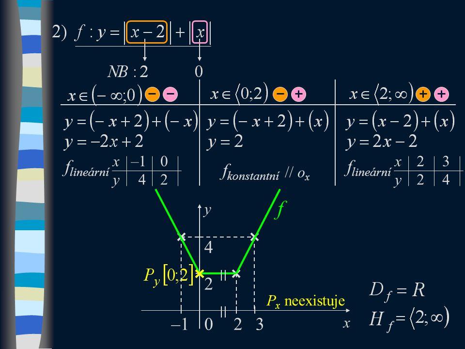–1 f 0 x y 4 2 // o x x y4 0–1 2 P x neexistuje f lineární f konstantní x y2 32 4 f lineární 23