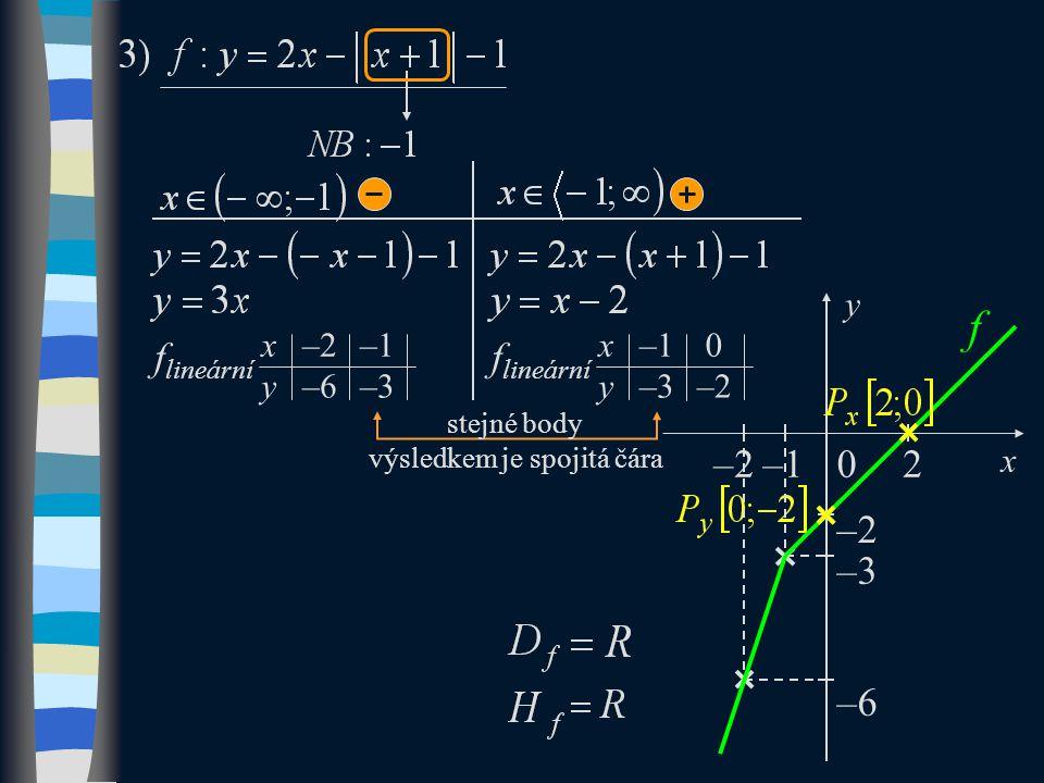 –2 f 0 x y x y–6 –1–2 –3 f lineární x y–3 0–1 –2 f lineární –6 –1 –3 stejné body výsledkem je spojitá čára 2