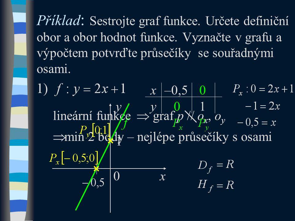  min 2 body – nejlépe průsečíky s osami Příklad : Sestrojte graf funkce.