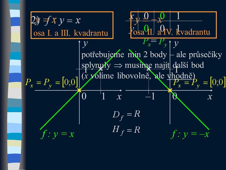x y 1 x y0 00 0 f = 1 1 0 1 osa I. a III. kvadrantu f : y = x x y 1 0 –1 f : y = –x osa II.
