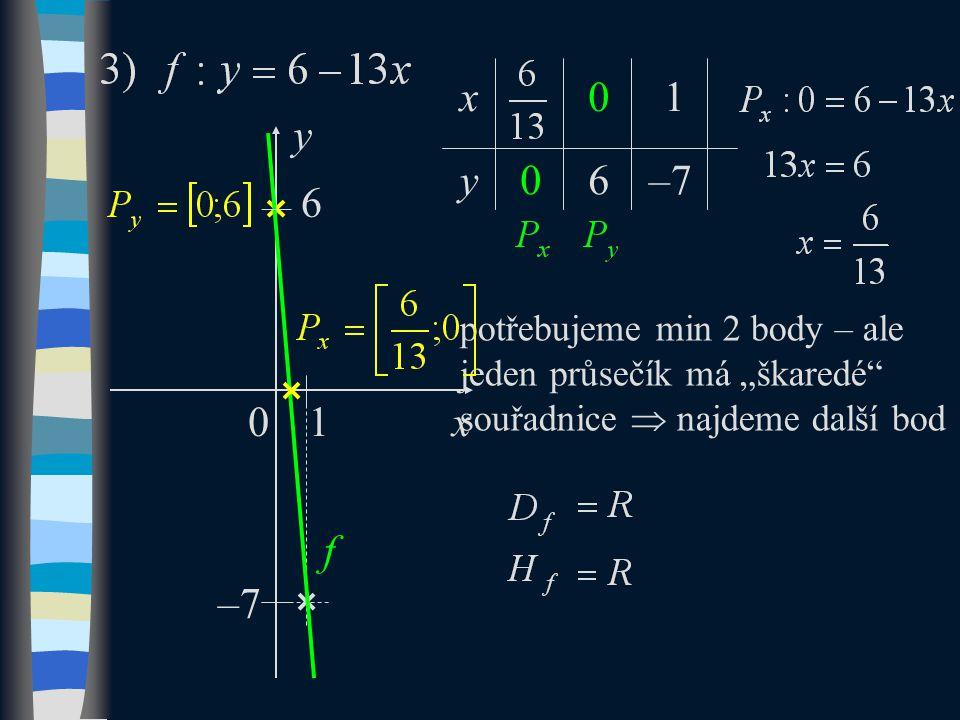 """potřebujeme min 2 body – ale jeden průsečík má """"škaredé souřadnice  najdeme další bod x y –7 x y0 0 6 f 1 10 6"""