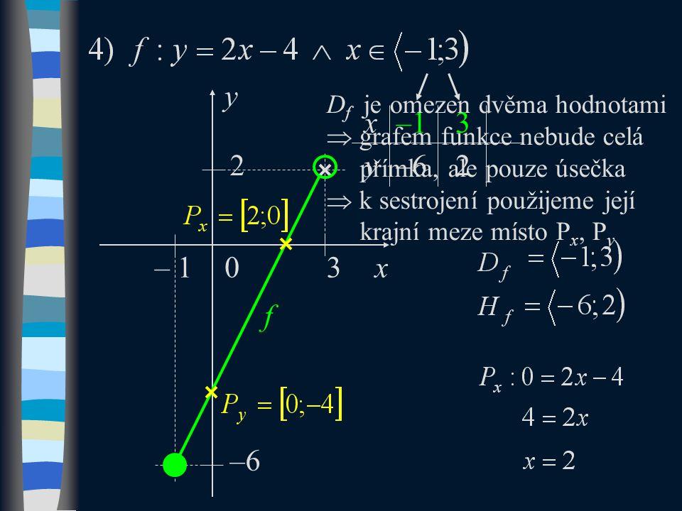x y –6 x y –13 2 f D f je omezen dvěma hodnotami  grafem funkce nebude celá přímka, ale pouze úsečka  k sestrojení použijeme její krajní meze místo P x, P y –62 – 130