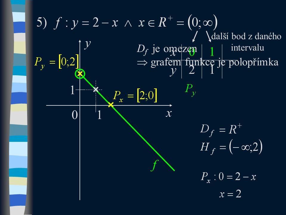 x y x y 01 1 f D f je omezen  grafem funkce je polopřímka 2 1 1 další bod z daného intervalu 0