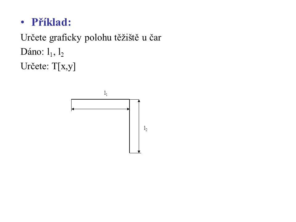 Příklad: Určete graficky polohu těžiště u čar Dáno: l 1, l 2 Určete: T[x,y] l1l1 l2l2