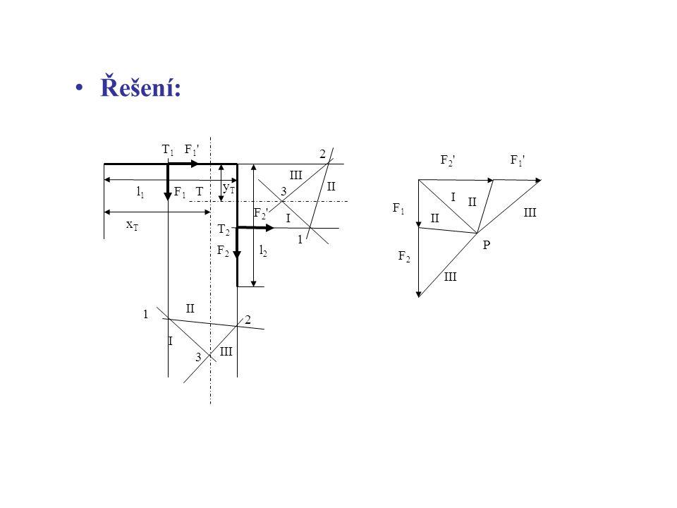 Řešení: l1l1 l2l2 T T 1 T2T2 F1 F1 F2 F2 F1F1 F2F2 P I III II 1 I III 3 2 1 I 2 II III 3 xTxT yTyT F1 F1 F1F1 F2 F2 F2F2