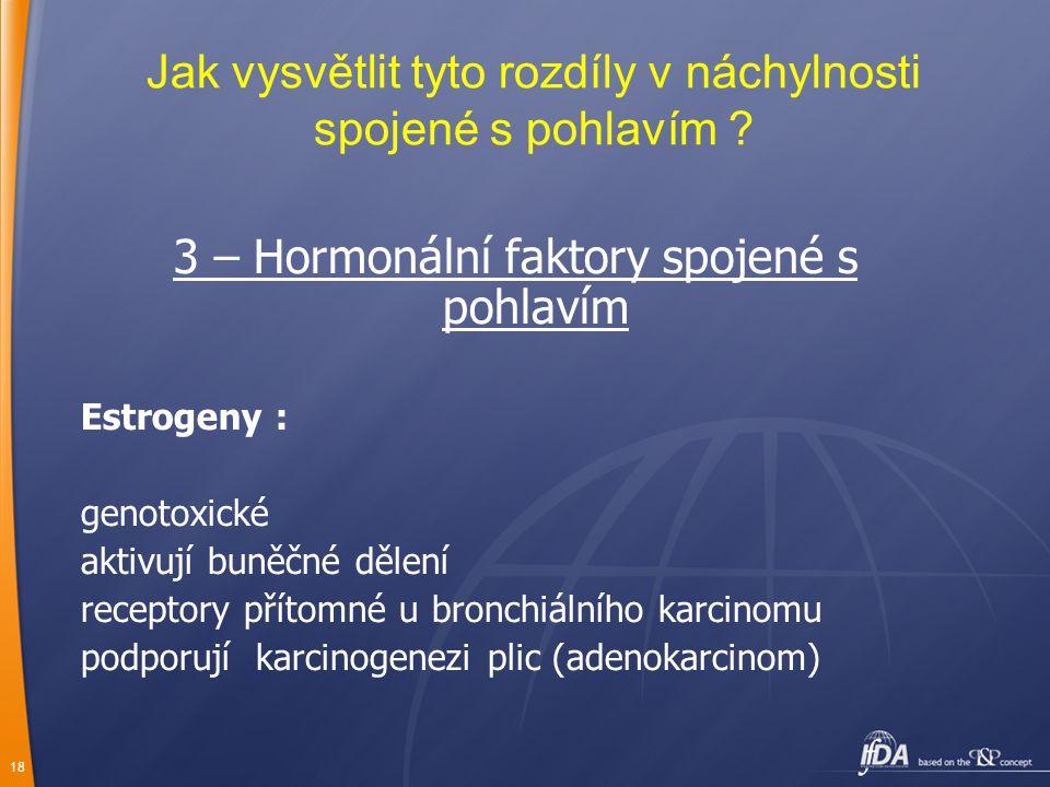 18 Jak vysvětlit tyto rozdíly v náchylnosti spojené s pohlavím ? 3 – Hormonální faktory spojené s pohlavím Estrogeny : genotoxické aktivují buněčné dě