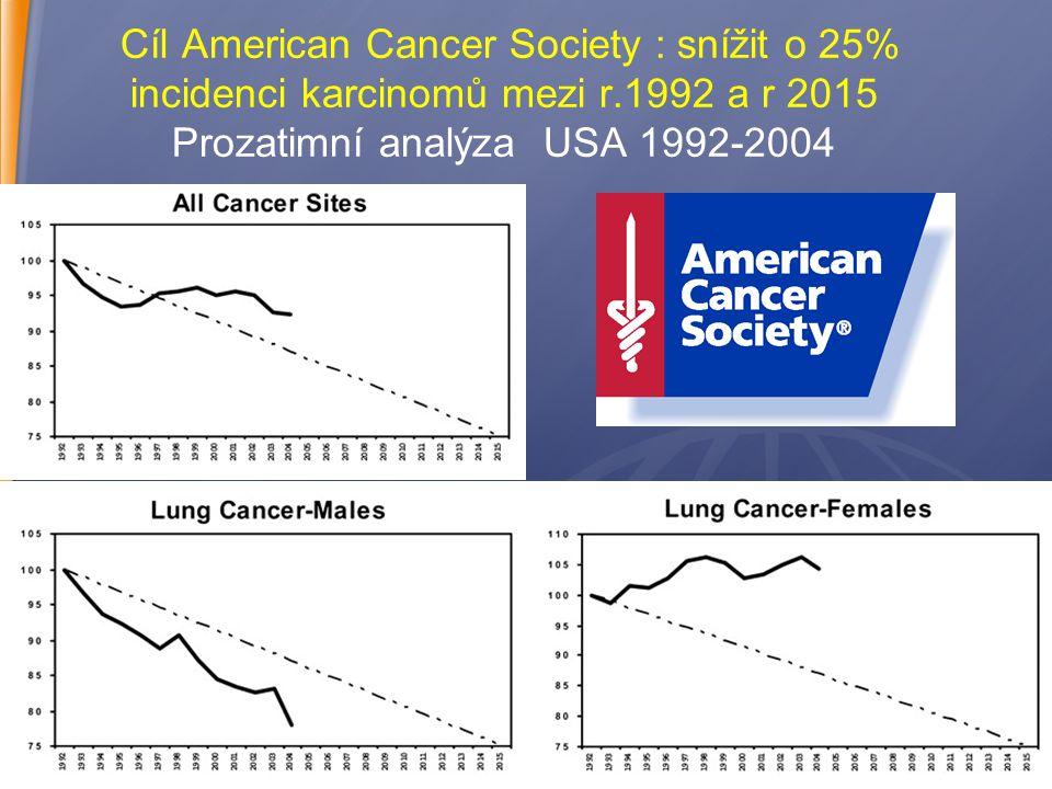 2 Cíl American Cancer Society : snížit o 25% incidenci karcinomů mezi r.1992 a r 2015 Prozatimní analýza USA 1992-2004