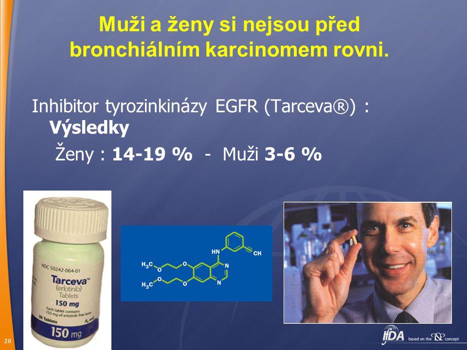 20 Muži a ženy si nejsou před bronchiálním karcinomem rovni. Inhibitor tyrozinkinázy EGFR (Tarceva®) : Výsledky Ženy : 14-19 % - Muži 3-6 %