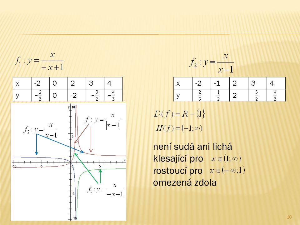 10 x-20234 y0 x 234 y2 není sudá ani lichá klesající pro rostoucí pro omezená zdola