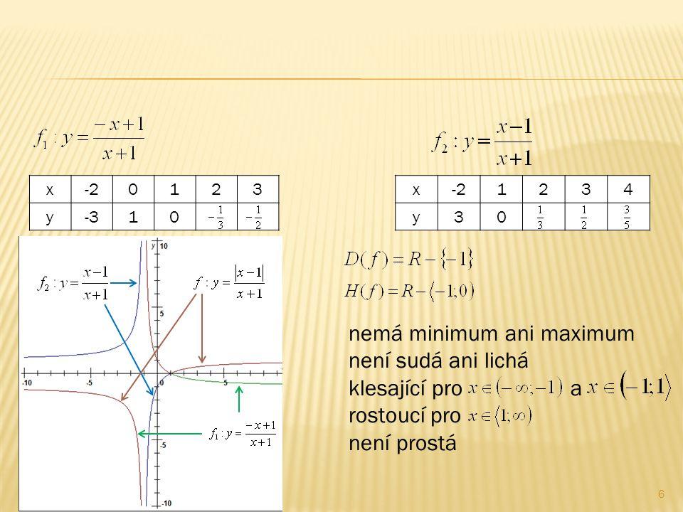 6 x-20123 y-310 x-21234 y30 nemá minimum ani maximum není sudá ani lichá klesající pro a rostoucí pro není prostá