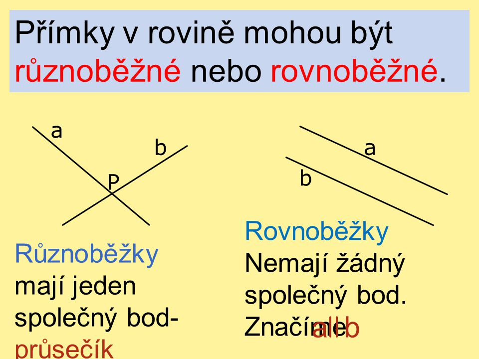 Přímky v rovině mohou být různoběžné nebo rovnoběžné. Různoběžky mají jeden společný bod- průsečík a b P Rovnoběžky Nemají žádný společný bod. Značíme