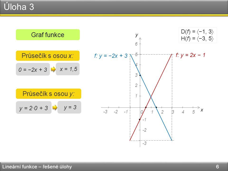 Úloha 3 Lineární funkce – řešené úlohy 6 Graf funkce 0 = −2x + 3 Průsečík s osou x: x = 1,5 Průsečík s osou y: y = 2·0 + 3 y = 3 y x 045123 4 5 6 1 2 3 -3-2 -3 -2 D(f) =  −1, 3  H(f) =  −3, 5  f: y = −2x + 3 f: y = 2x − 1