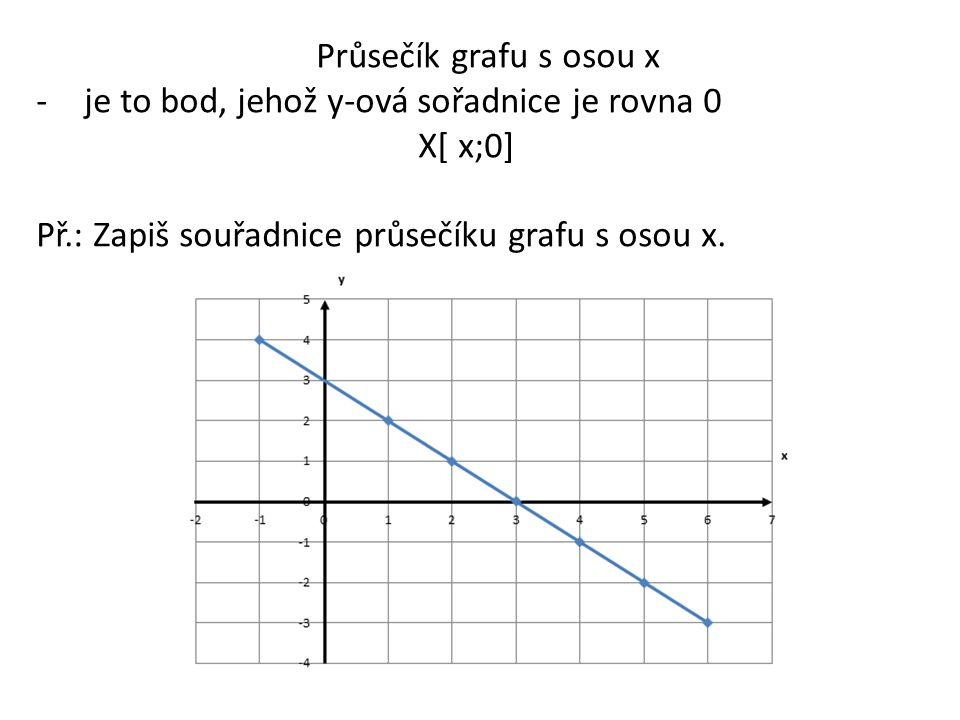 Průsečík grafu s osou x -je to bod, jehož y-ová sořadnice je rovna 0 X[ x;0] Př.: Zapiš souřadnice průsečíku grafu s osou x.