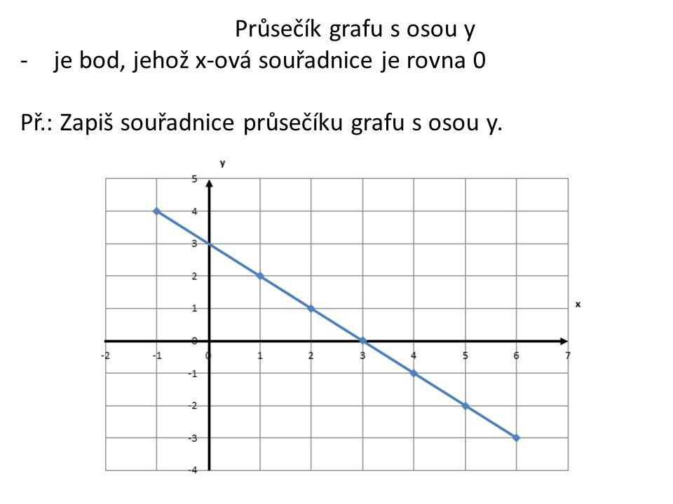 Výpočet průsečíku grafu s osou y Př.: Vypočítej souřadnice průsečíku grafu f(x) daný rovnicí y = 2x – 3 s osou y.