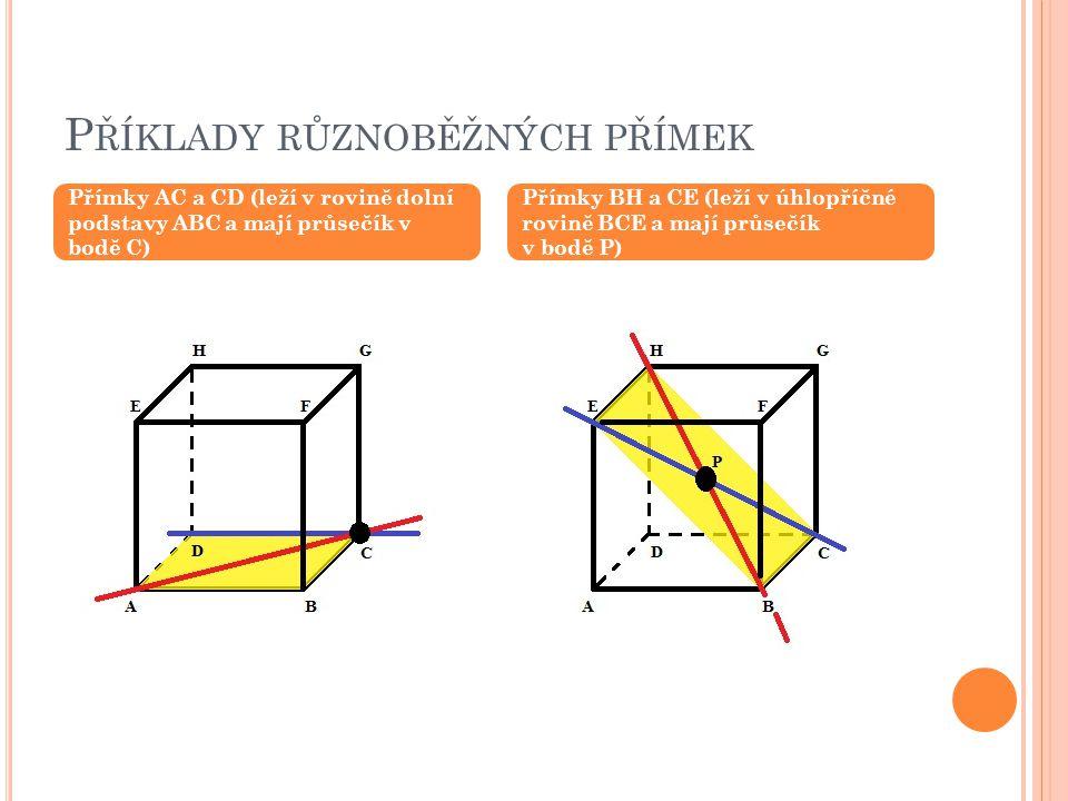 P ŘÍKLADY MIMOBĚŽNÝCH PŘÍMEK Přímky AB a CG (zdánlivě vzniká průsečík, ale přímka AB je v přední stěně a přímka CG je v zadní stěně) Přímky EF a BH (podobný případ, opět zdánlivý průsečík, který však není možný najít)