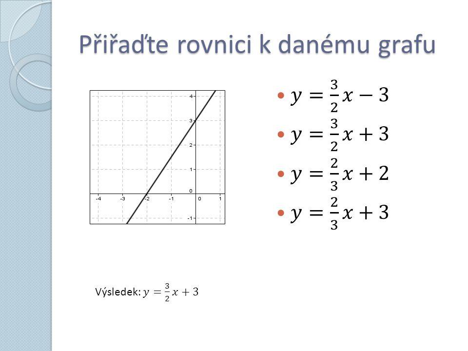 Přiřaďte rovnici k danému grafu