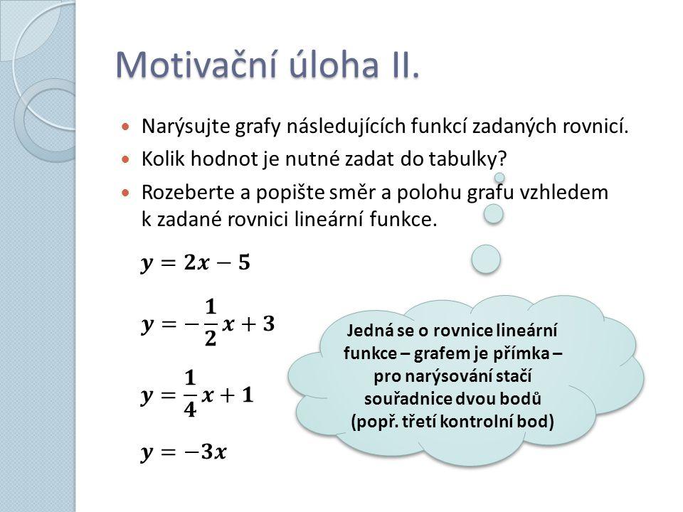 Motivační úloha II. Narýsujte grafy následujících funkcí zadaných rovnicí.