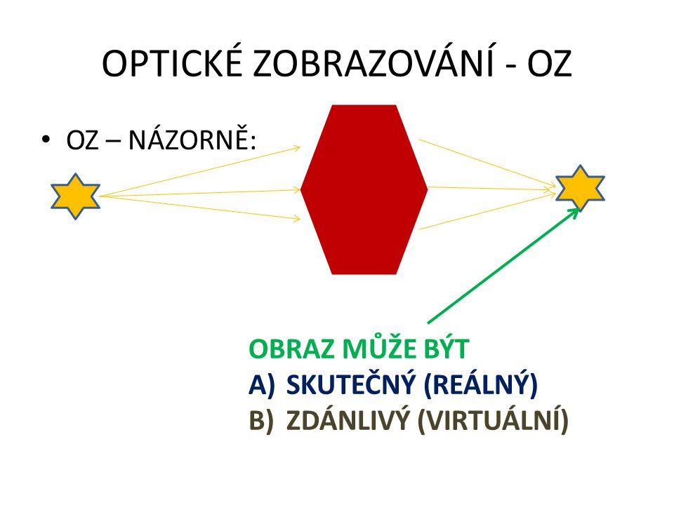 OPTICKÉ ZOBRAZOVÁNÍ - OZ OZ – NÁZORNĚ: OBRAZ MŮŽE BÝT A)SKUTEČNÝ (REÁLNÝ) B)ZDÁNLIVÝ (VIRTUÁLNÍ)