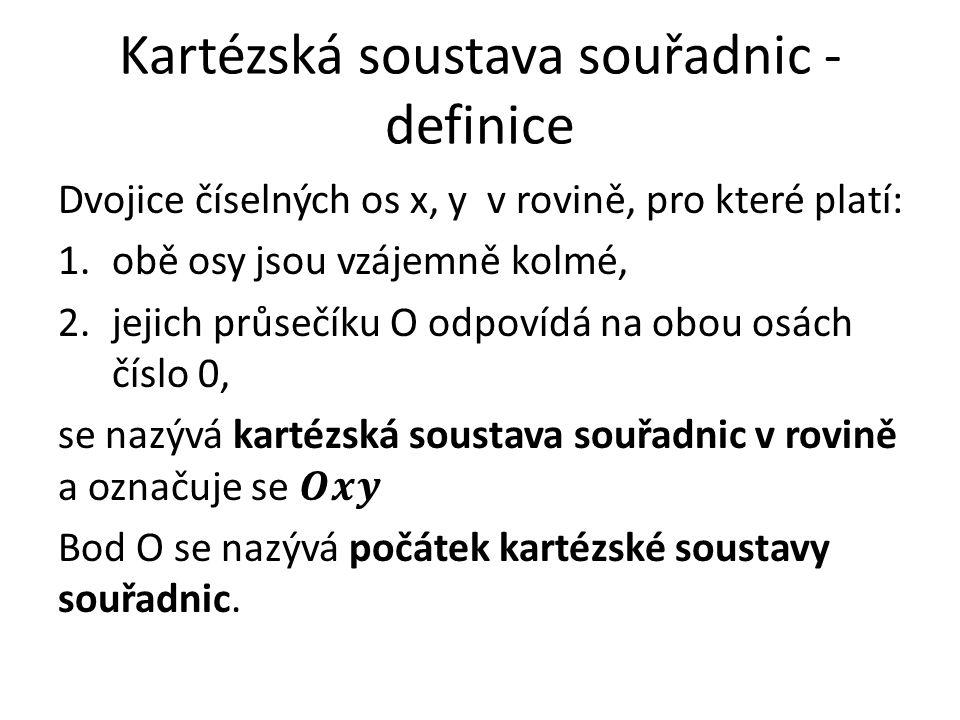 Kartézská soustava souřadnic - definice