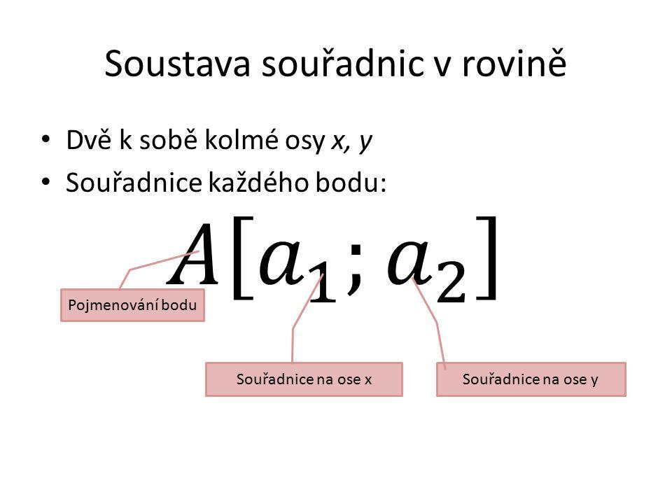 Soustava souřadnic v rovině Souřadnice na ose y Souřadnice na ose x Pojmenování bodu