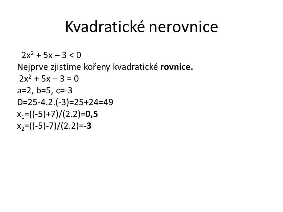 Kvadratické nerovnice 2x 2 + 5x – 3 < 0 Nejprve zjistíme kořeny kvadratické rovnice. 2x 2 + 5x – 3 = 0 a=2, b=5, c=-3 D=25-4.2.(-3)=25+24=49 x 1 =((-5