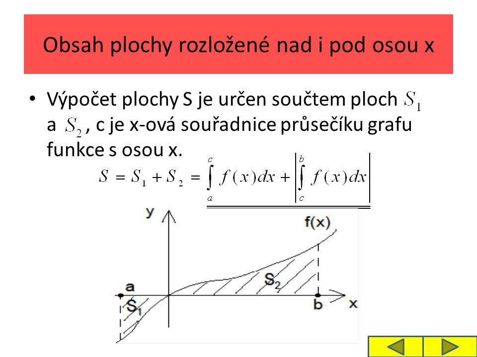 Obsah plochy rozložené nad i pod osou x Výpočet plochy S je určen součtem ploch a, c je x-ová souřadnice průsečíku grafu funkce s osou x.