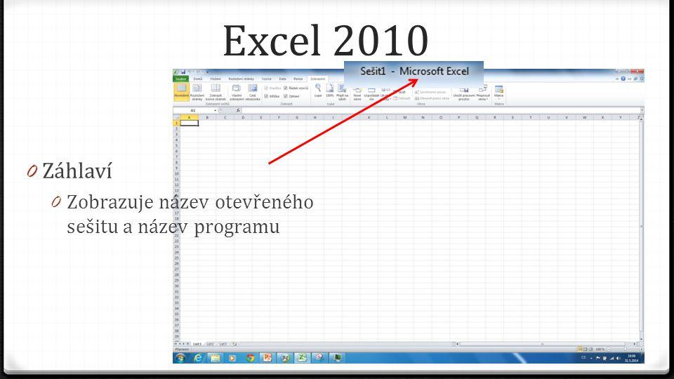Excel 2010 0 Skládá se z jednotlivých částí: 0 sešit 0 jde o prostor kam píšeme text, čísla, datum, vkládáme objekty a co se dá vytisknout na tiskárně.