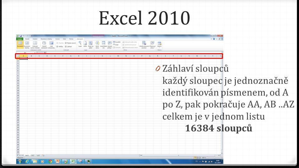 Excel 2010 0 Záhlaví sloupců každý sloupec je jednoznačně identifikován písmenem, od A po Z, pak pokračuje AA, AB..AZ celkem je v jednom listu 16384 s