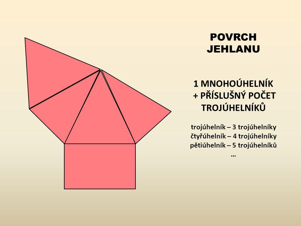 POVRCH JEHLANU 1 MNOHOÚHELNÍK + PŘÍSLUŠNÝ POČET TROJÚHELNÍKŮ trojúhelník – 3 trojúhelníky čtyřúhelník – 4 trojúhelníky pětiúhelník – 5 trojúhelníků …