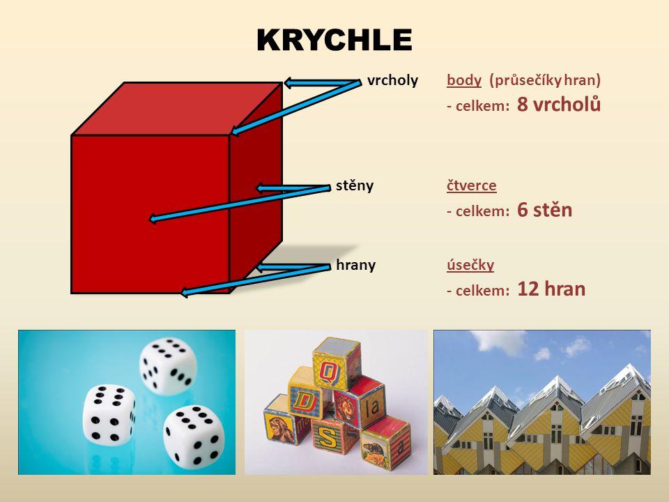 KRYCHLE vrcholy stěny hrany body (průsečíky hran) - celkem: 8 vrcholů čtverce - celkem: 6 stěn úsečky - celkem: 12 hran