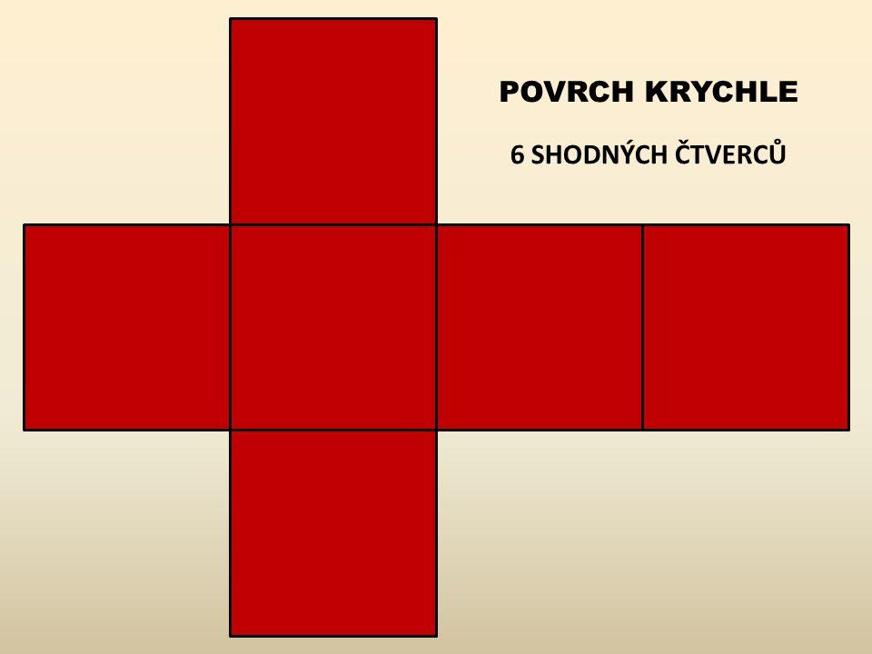 KVÁDR vrcholy stěny hrany body (průsečíky hran) - celkem: 8 vrcholů obdélníky (3 dvojice stejných obdélníků) - celkem: 6 stěn úsečky - celkem 12 hran
