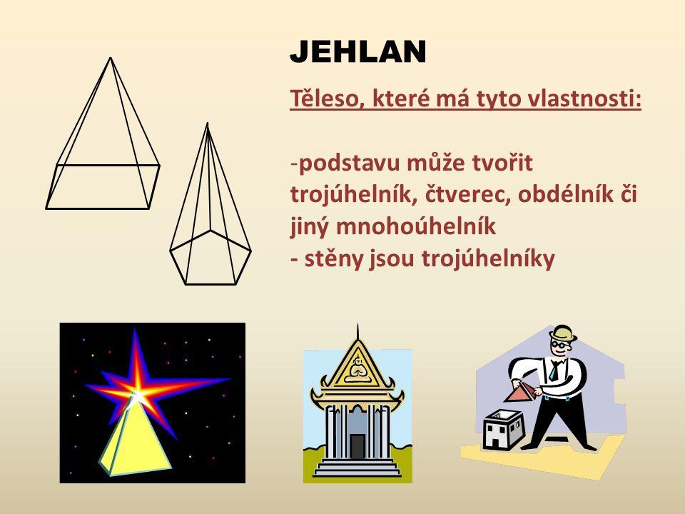 JEHLAN Těleso, které má tyto vlastnosti: -podstavu může tvořit trojúhelník, čtverec, obdélník či jiný mnohoúhelník - stěny jsou trojúhelníky