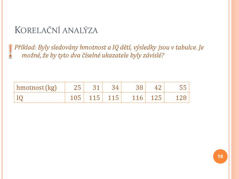 K ORELAČNÍ ANALÝZA Příklad: Byly sledovány hmotnost a IQ dětí, výsledky jsou v tabulce. Je možné, že by tyto dva číselné ukazatele byly závislé? hmotn