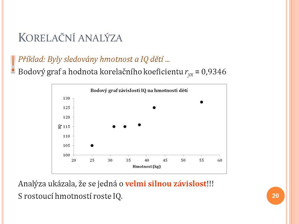 K ORELAČNÍ ANALÝZA Příklad: Byly sledovány hmotnost a IQ dětí... Bodový graf a hodnota korelačního koeficientu r yx = 0,9346 Analýza ukázala, že se je