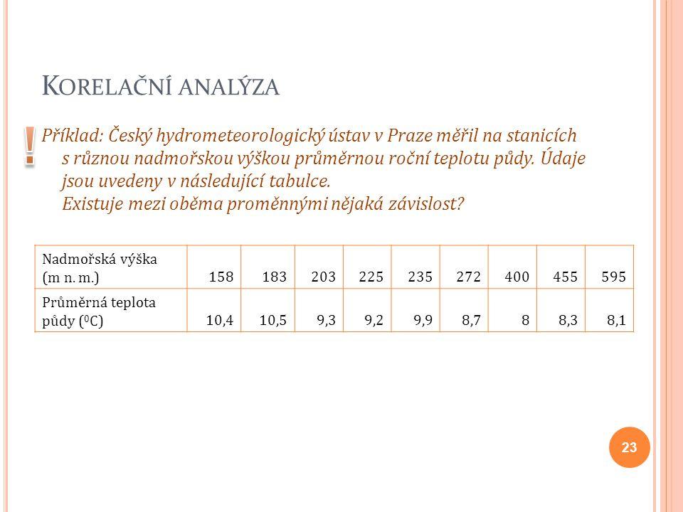 K ORELAČNÍ ANALÝZA Příklad: Český hydrometeorologický ústav v Praze měřil na stanicích s různou nadmořskou výškou průměrnou roční teplotu půdy. Údaje