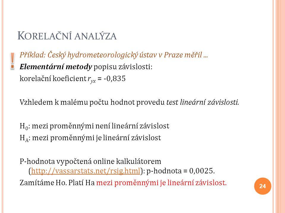 K ORELAČNÍ ANALÝZA Příklad: Český hydrometeorologický ústav v Praze měřil... Elementární metody popisu závislosti: korelační koeficient r yx = -0,835