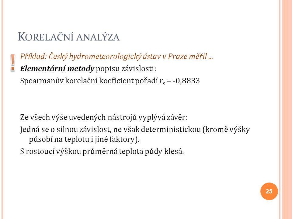 K ORELAČNÍ ANALÝZA Příklad: Český hydrometeorologický ústav v Praze měřil... Elementární metody popisu závislosti: Spearmanův korelační koeficient poř