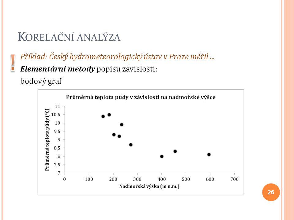 K ORELAČNÍ ANALÝZA Příklad: Český hydrometeorologický ústav v Praze měřil... Elementární metody popisu závislosti: bodový graf 26