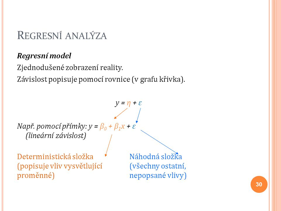 Regresní model Zjednodušené zobrazení reality. Závislost popisuje pomocí rovnice (v grafu křivka). y = η + ε Např. pomocí přímky: y = β 0 + β 1 x + ε