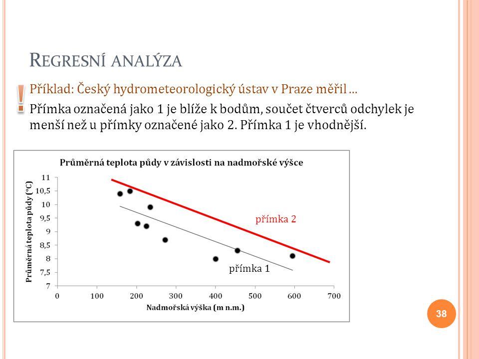 R EGRESNÍ ANALÝZA Příklad: Český hydrometeorologický ústav v Praze měřil... Přímka označená jako 1 je blíže k bodům, součet čtverců odchylek je menší