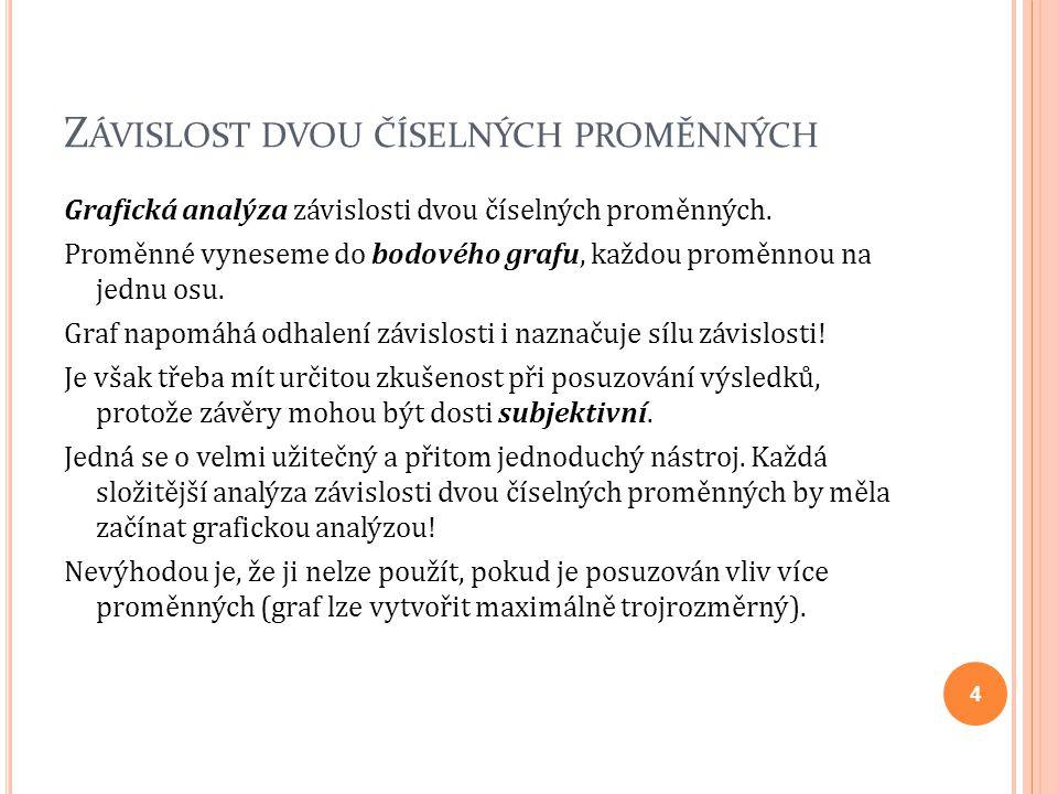 R EGRESNÍ ANALÝZA D IAGNOSTICKÁ KONTROLA MODELU Příklad: Český hydrometeorologický ústav v Praze měřil … Odhad koeficientů polynomu 4.