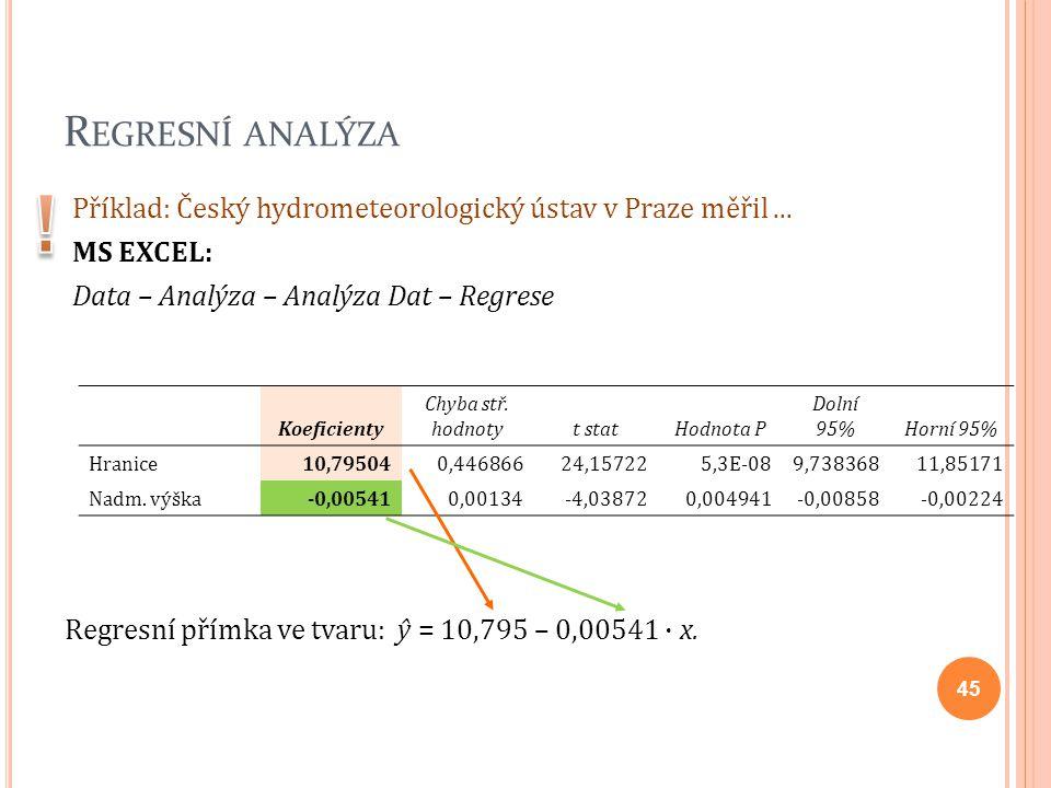 R EGRESNÍ ANALÝZA Příklad: Český hydrometeorologický ústav v Praze měřil... MS EXCEL: Data – Analýza – Analýza Dat – Regrese Regresní přímka ve tvaru: